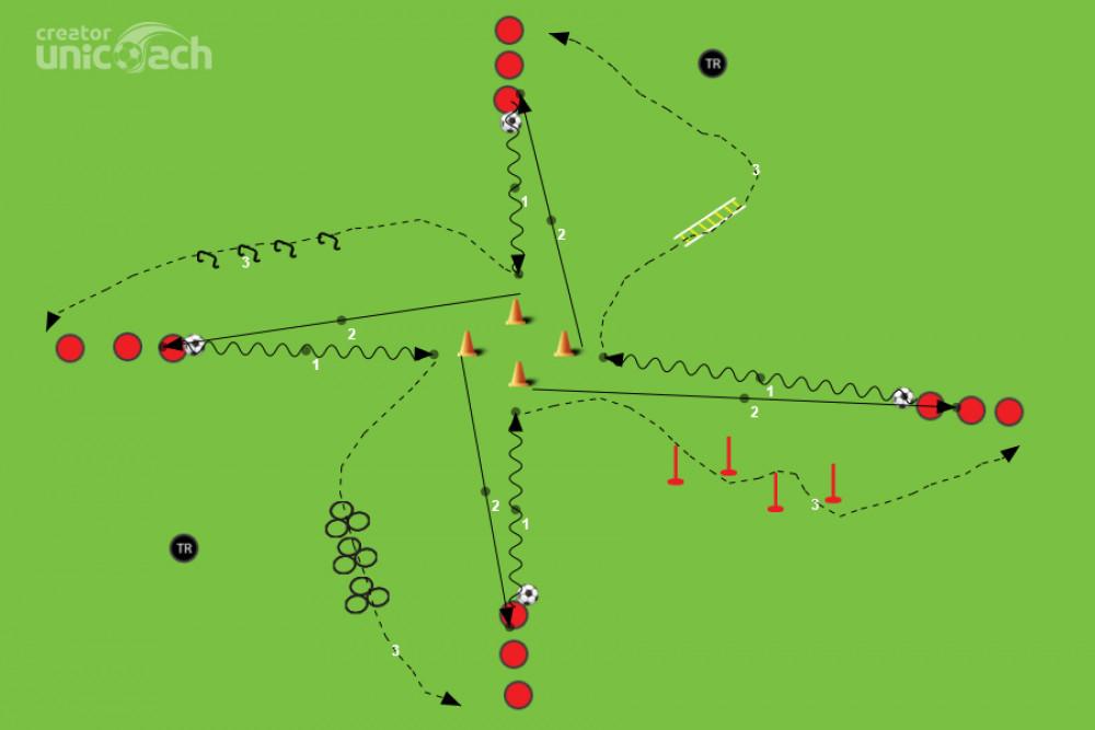 Rozgrzewka koordynacyjna z prowadzeniem piłki