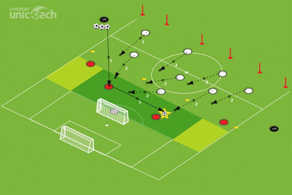 Gra 8v4+1Br doskonaląca organizacje gry B-A po odbiorze piłki w strefie wysokiej