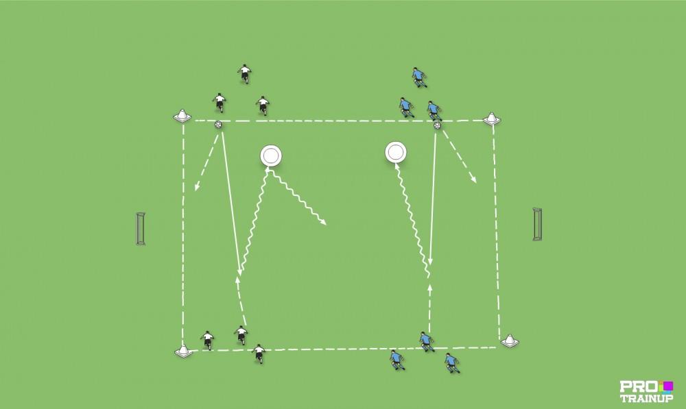 Gra  2 x 1 do 2 x 2 po sprincie z piłką