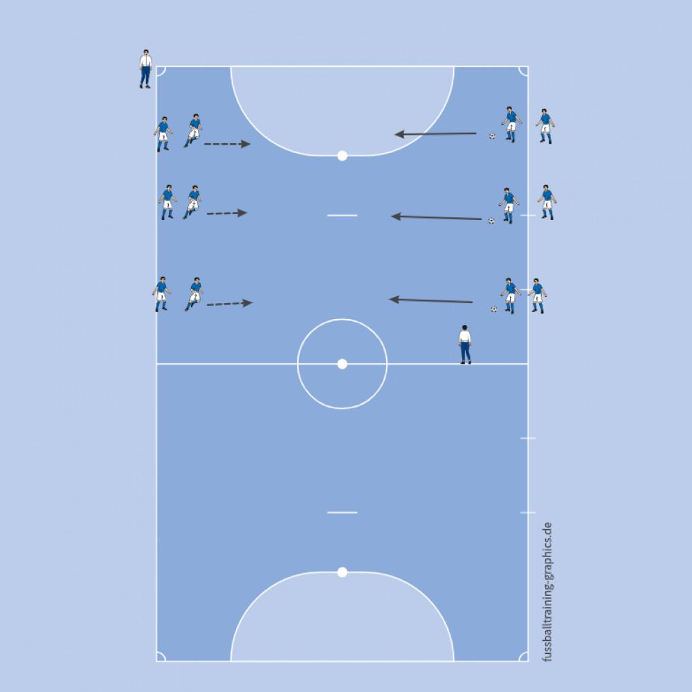FUTSAL - część wstępna, podania i przyjęcia piłki.