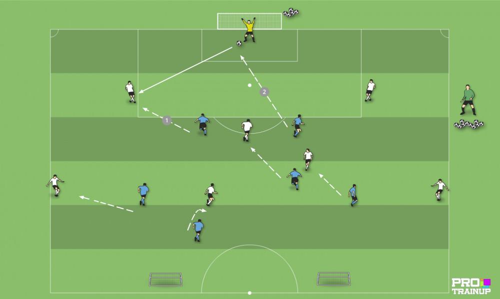 B.3.5. - Fr. gry 6x8 (wysoki pressing, kontratak)