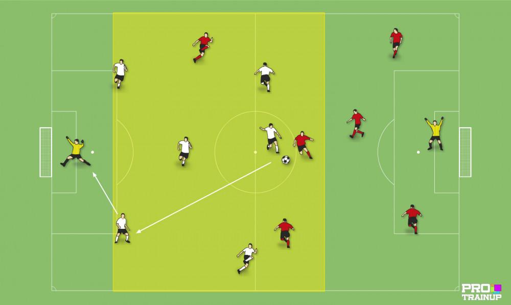 Odbiór piłki w strefie średniej/niskiej z otwarciem gry