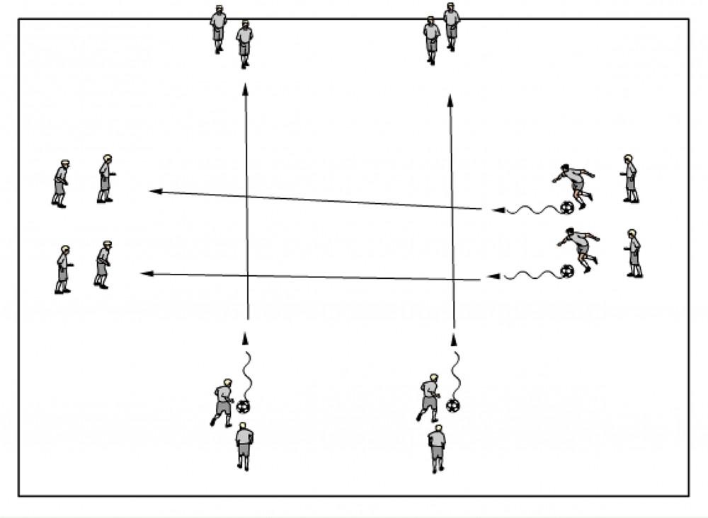 Prowadzenie piłki, podanie i przyjęcie.