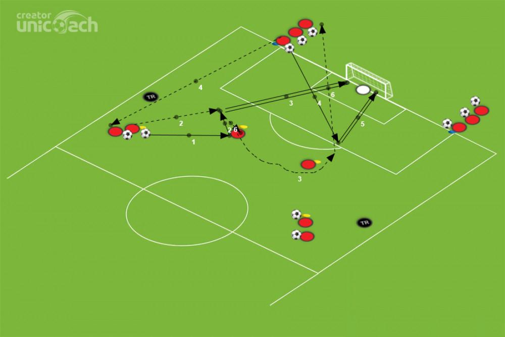 Ćwiczenie strzałów do bramki z rozegraniem piłki