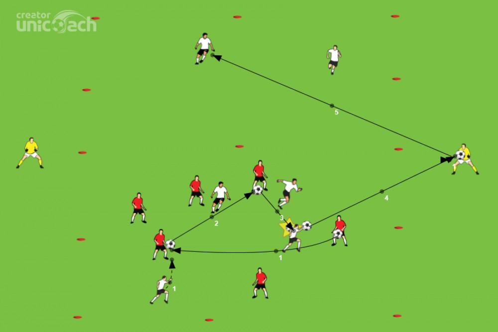 Gra wprowadzając do fazy przejsciowej B-A Piłka ręczna w dwóch sektorach