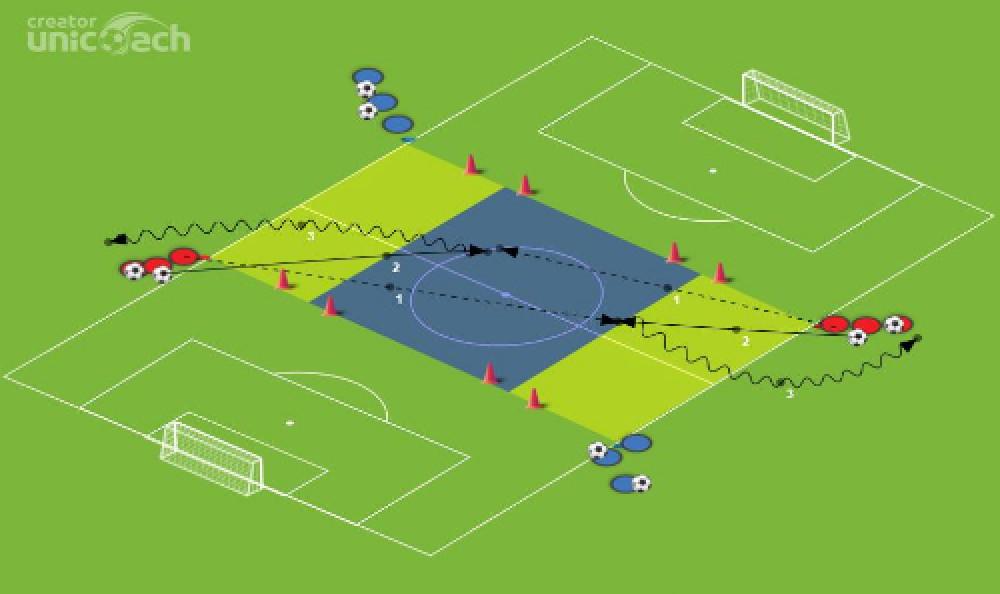 Ćwiczenia ogólnorozwojowe z prowadzeniem piłki