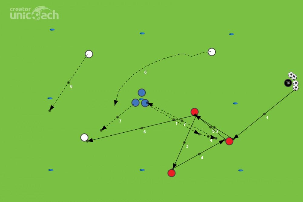 Gra doskonaląca utrzymanie się przy piłce ze zmianą ciężaru gry 3v3+3