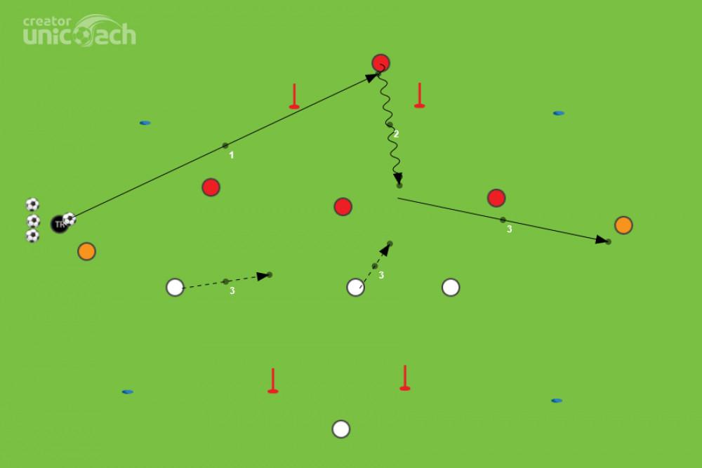 Gra doskonaląca fazy przejsciowe 4v3+2n w środkowej strefie