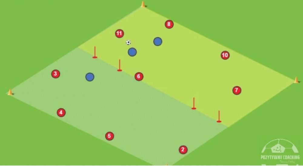 Gra pozycyjna 9v3 – budowanie ataku