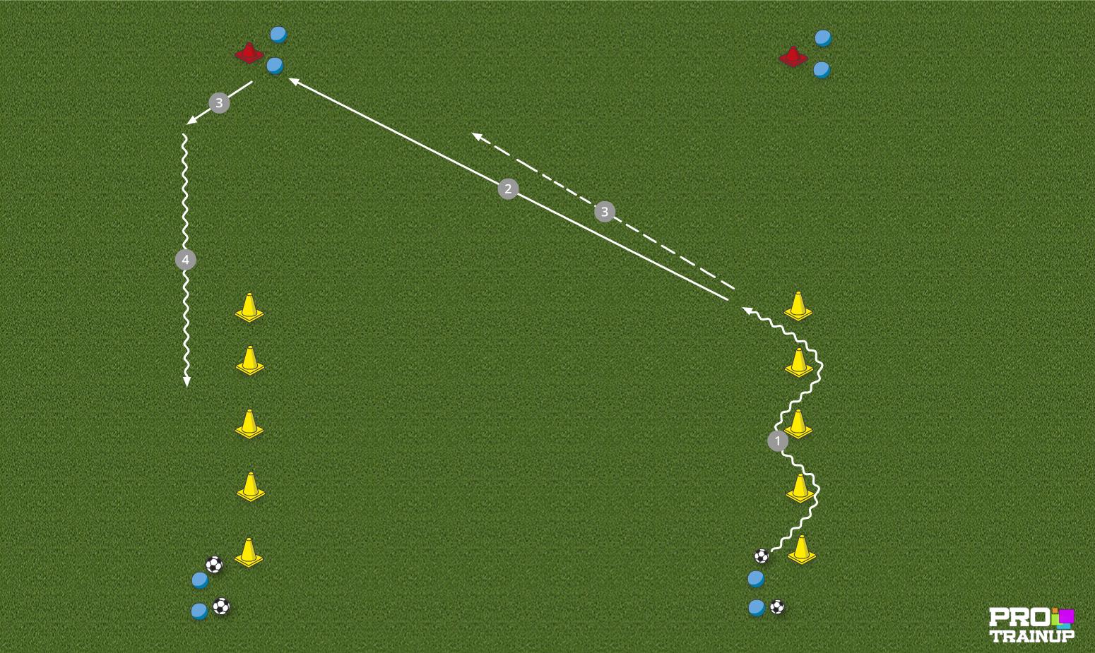 Prowadzenie piłki (doskonalenie) + piłka skośna