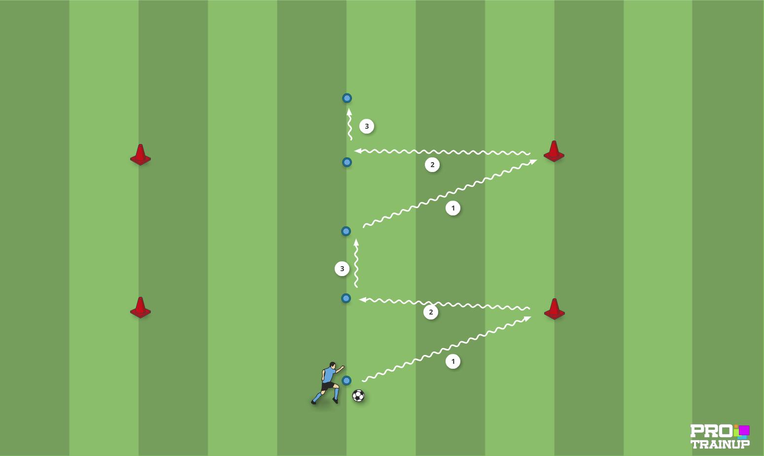 Zadaniowe prowadzenie piłki 2